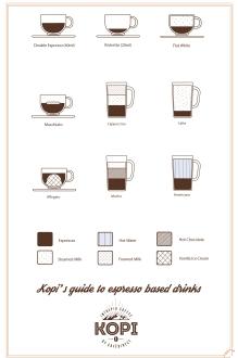 Espresso Guides with title & border